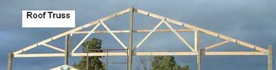 Home | Building Foundations | Flooring | Roof & Floor Trusses | Timber