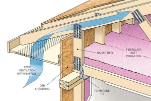 High Performance Pole Buildings Insulation
