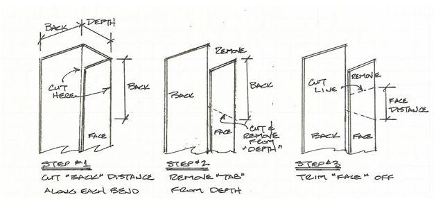 Post Frame Entry Door Installation