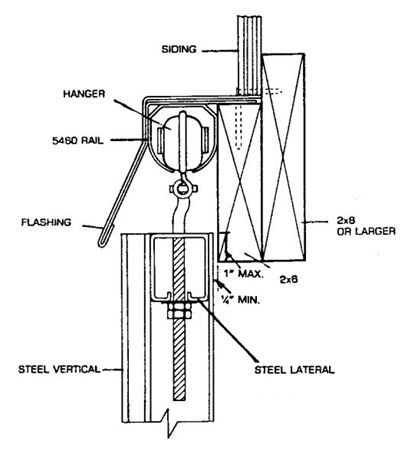 How To Build A Sliding Door Part Ii Hansen Buildings
