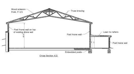 how to build an eave on a house