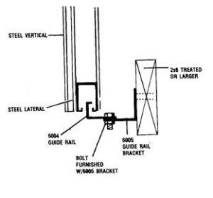 Figure 27-6
