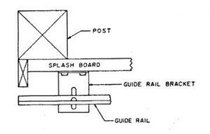 Figure 27-8