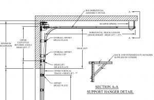 Headroom Headaches, Post Hole Problems, and Insulation Options
