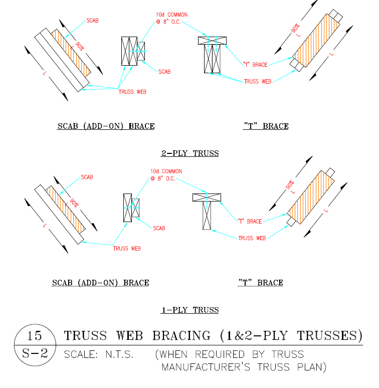 Who is Responsible for Design of Permanent Truss Bracing?