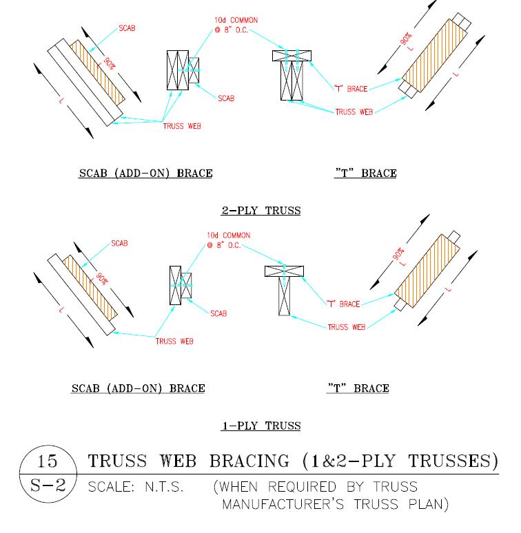 Trusses Archives - Hansen Buildings