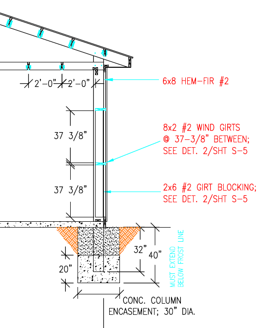 Why Post Frame Wall Girts Overhang Posts