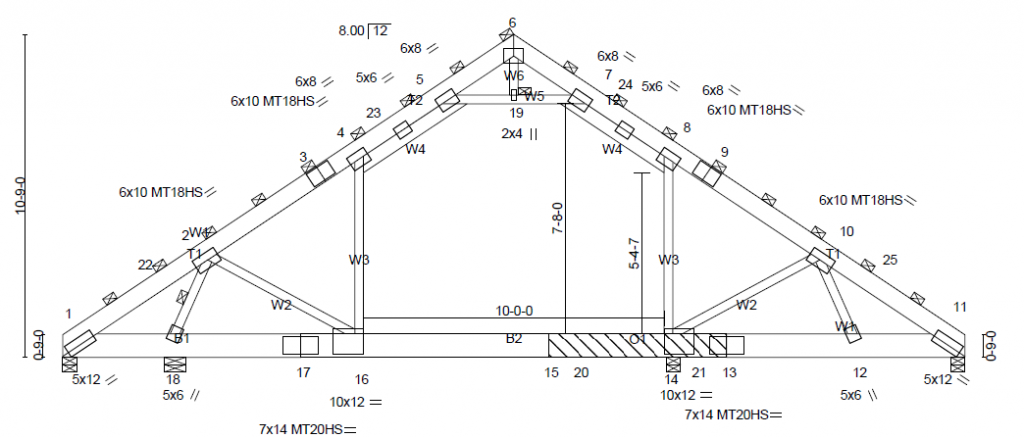 Attic Truss Lofts, Wall Switch Heights, and A Shouse